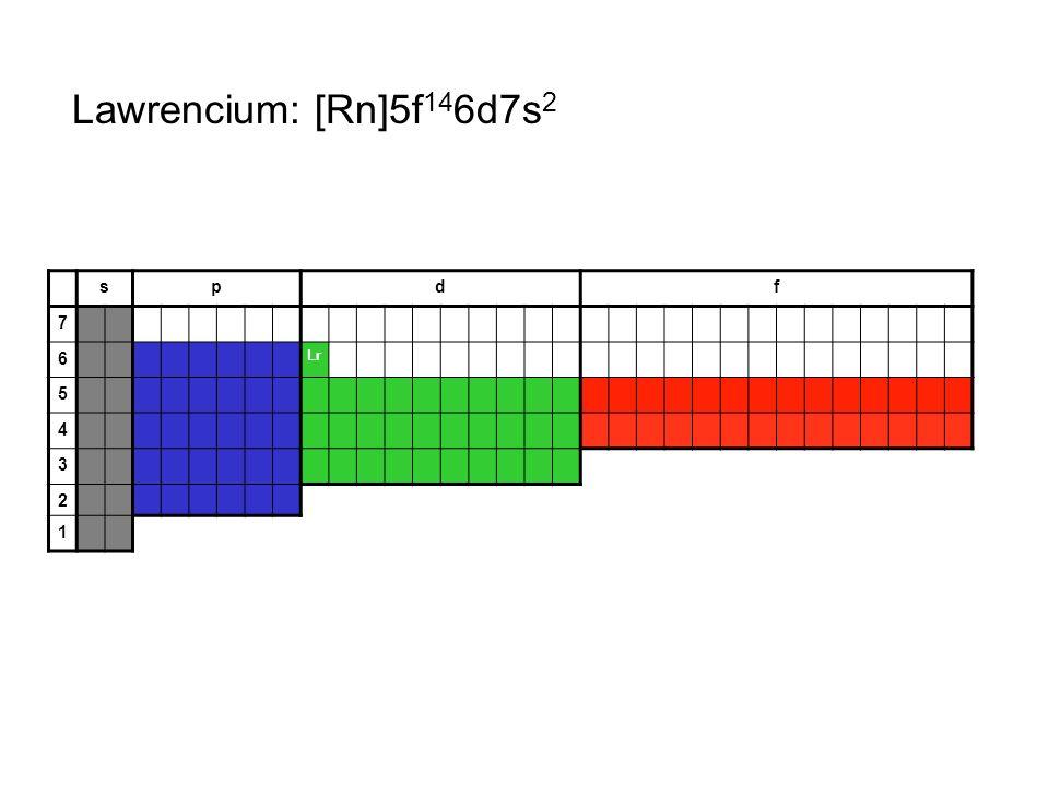 Lawrencium: [Rn]5f146d7s2 s p d f 7 6 Lr 5 4 3 2 1